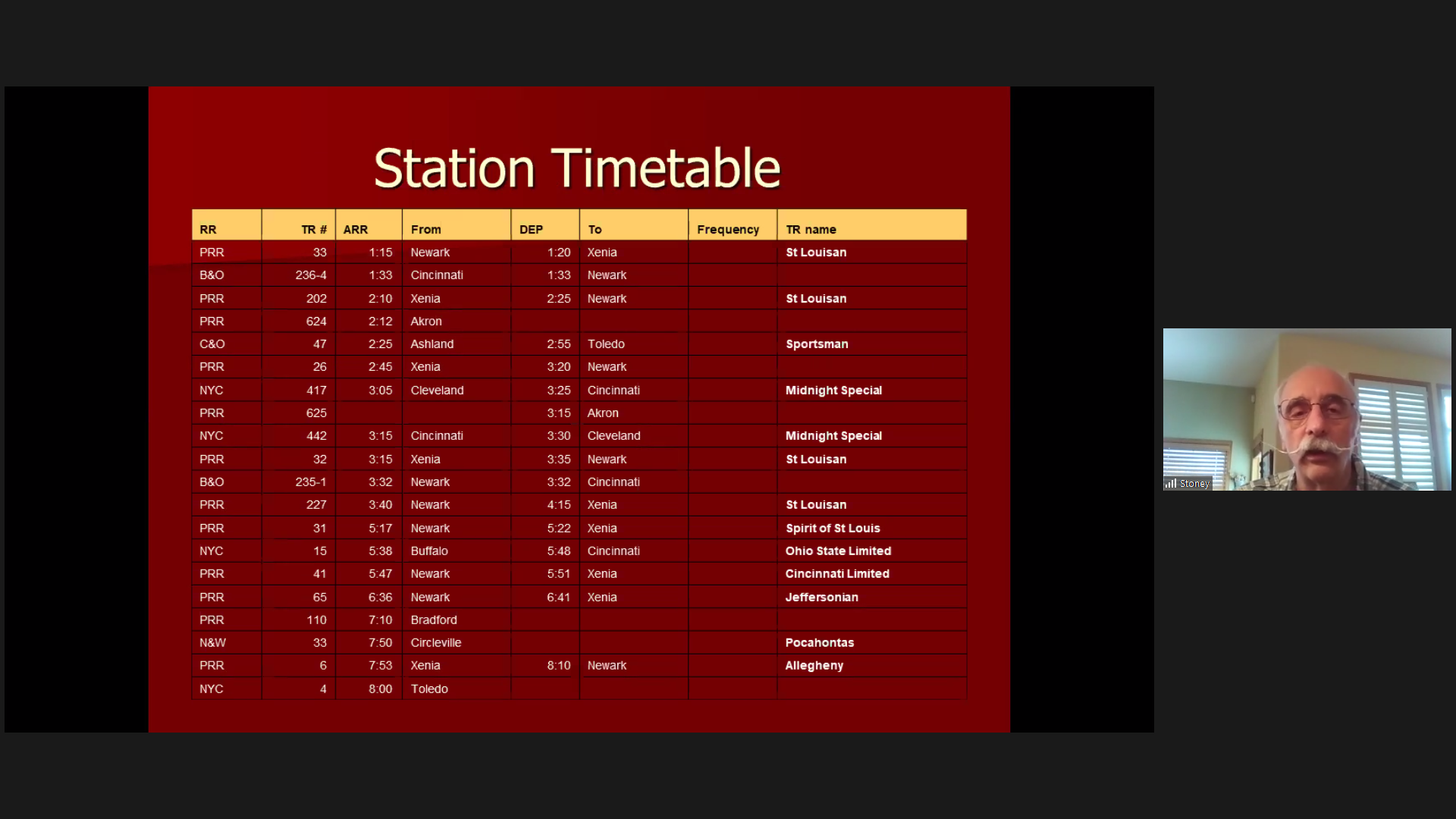 Station  Timetables